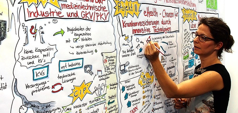 Your next step in Visual Harvesting and Visual Facilitation